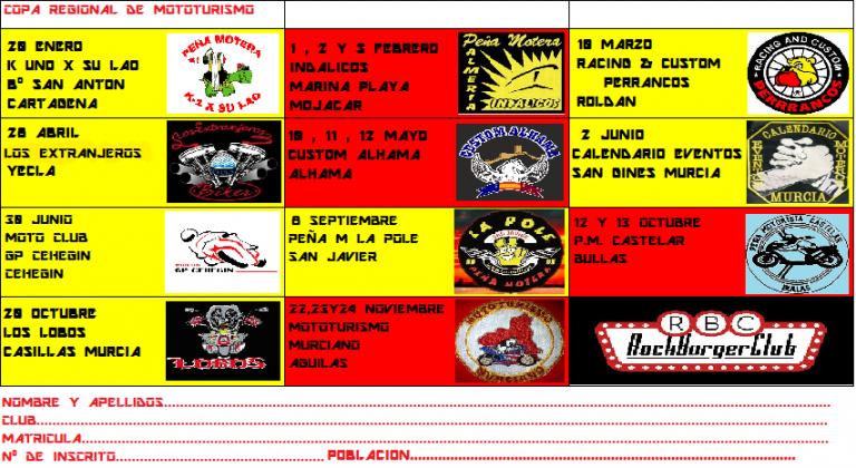 ARRANCA LA COPA REGIONAL DE MOTOTURISMO
